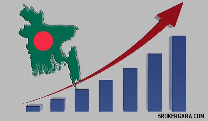 Forex trading Bangladesh